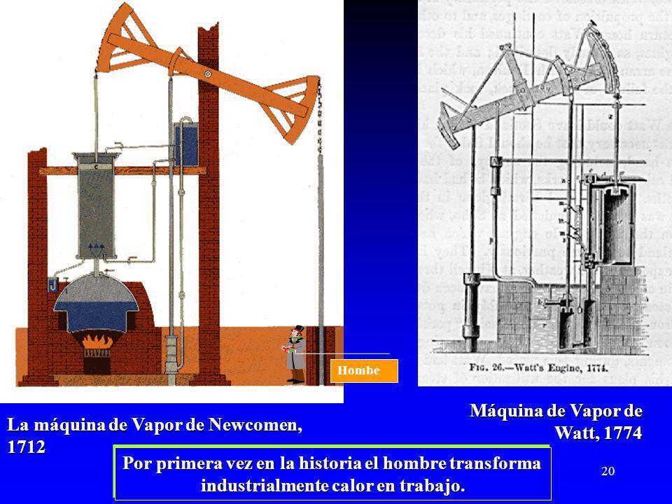 20 La máquina de Vapor deNewcomen, 1712 La máquina de Vapor de Newcomen, 1712 Hombe Máquina de Vapor de Watt, 1774 Por primera vez en la historia el hombre transforma industrialmente calor en trabajo.