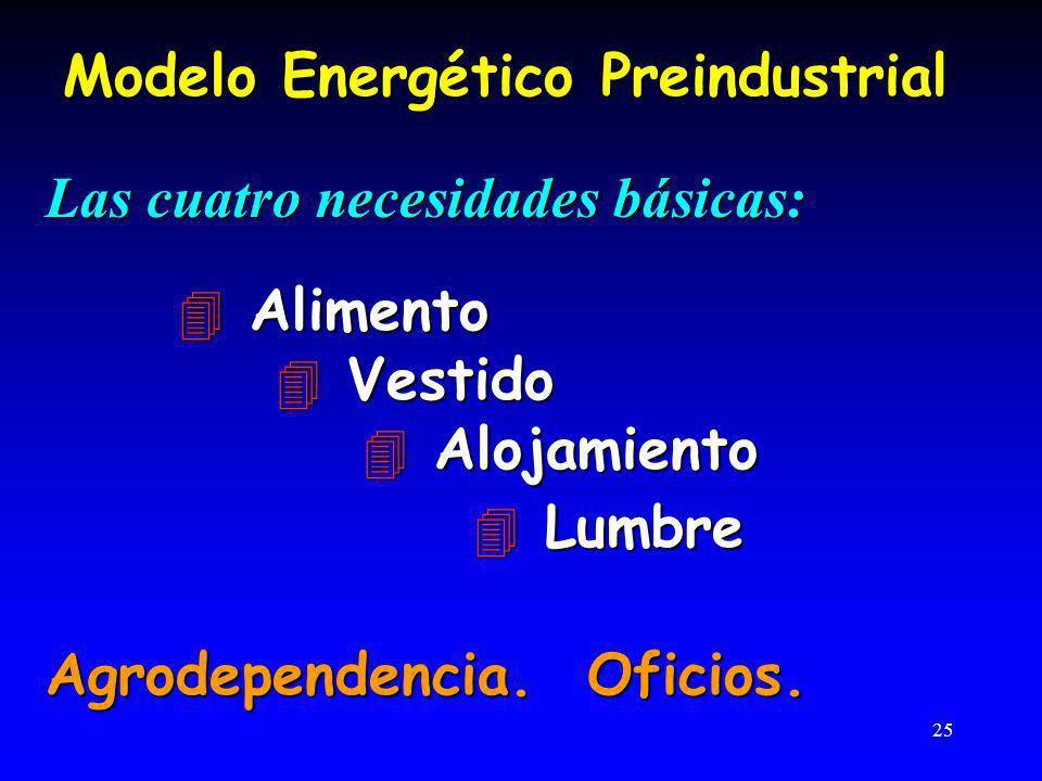 25 Modelo Energético Preindustrial Las cuatro necesidades básicas: 4 Alimento 4 Vestido 4 Alojamiento 4 Lumbre Agrodependencia.