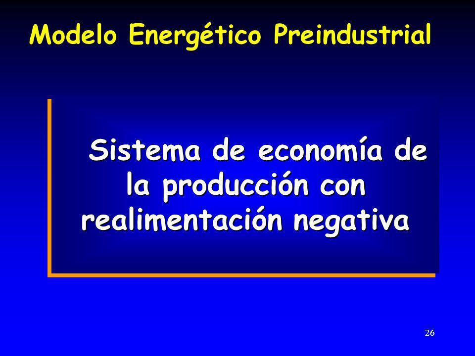 26 Modelo Energético Preindustrial Sistema de economía de la producción con realimentación negativa Sistema de economía de la producción con realimentación negativa