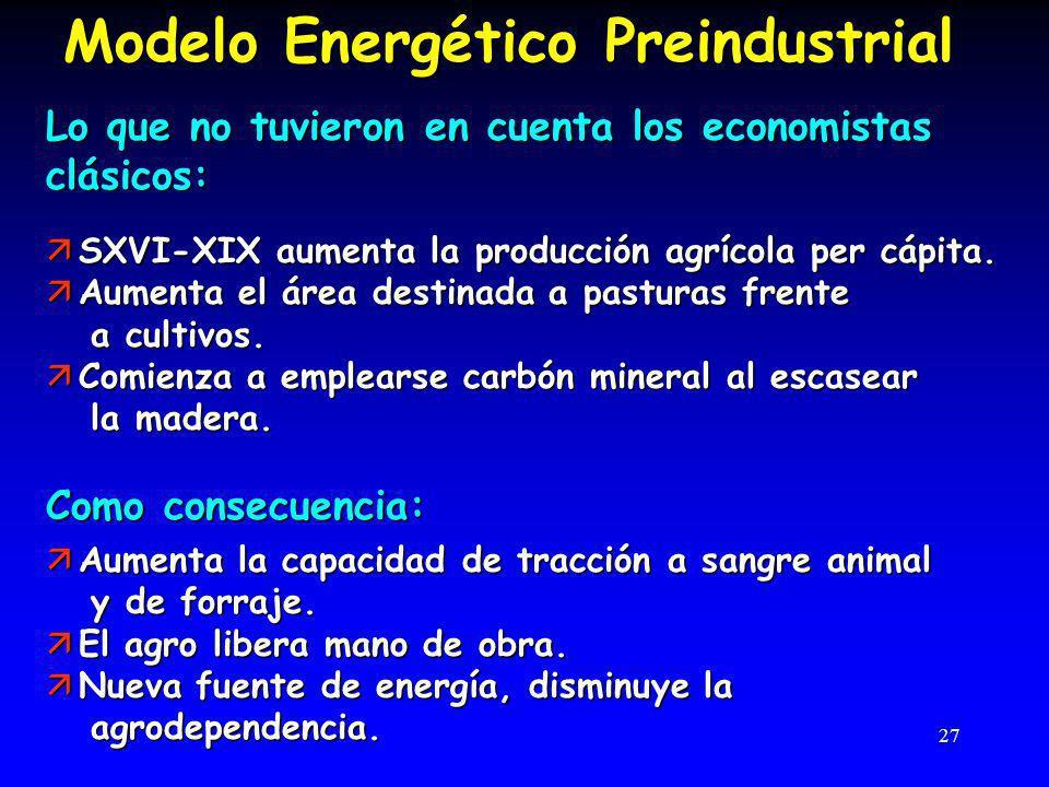27 Modelo Energético Preindustrial Lo que no tuvieron en cuenta los economistas clásicos: ä SXVI-XIX aumenta la producción agrícola per cápita.