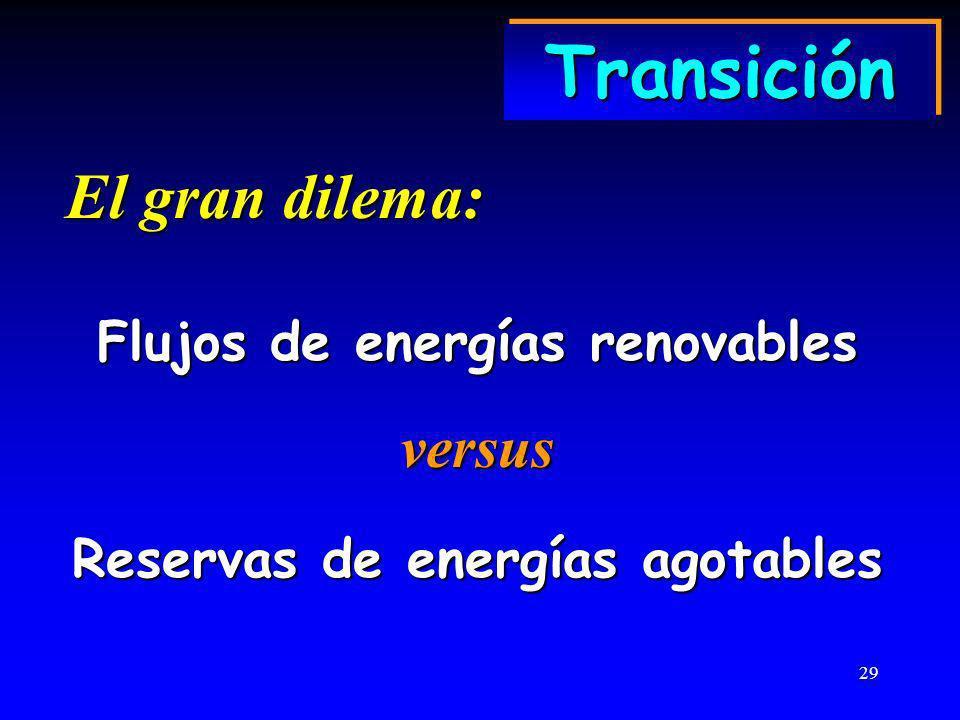 29 Transición Transición El gran dilema: Flujos de energías renovables versus Reservas de energías agotables