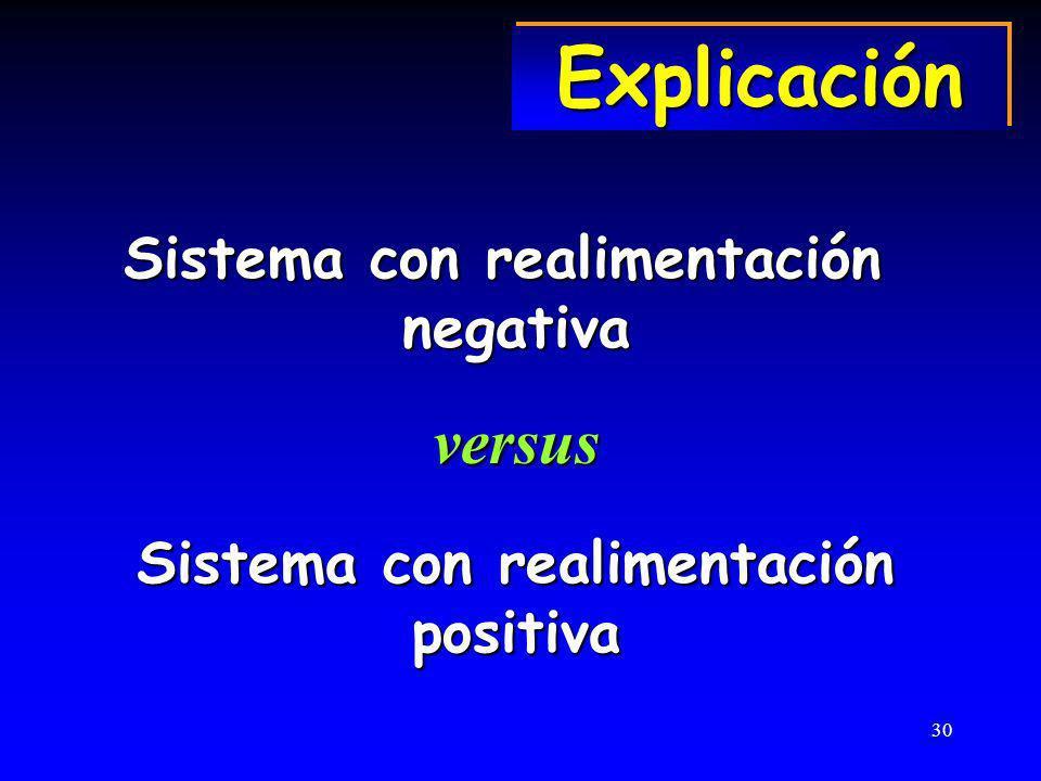 30 Explicación Explicación Sistema con realimentación negativaversus positiva