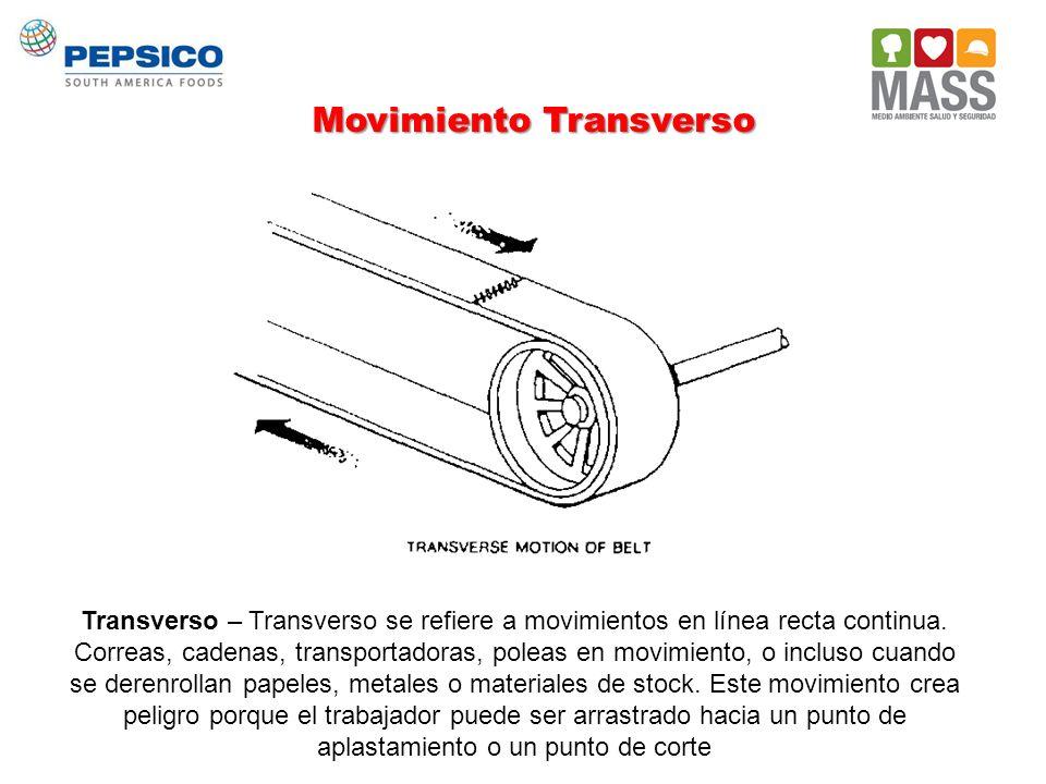 Transverso – Transverso se refiere a movimientos en línea recta continua. Correas, cadenas, transportadoras, poleas en movimiento, o incluso cuando se
