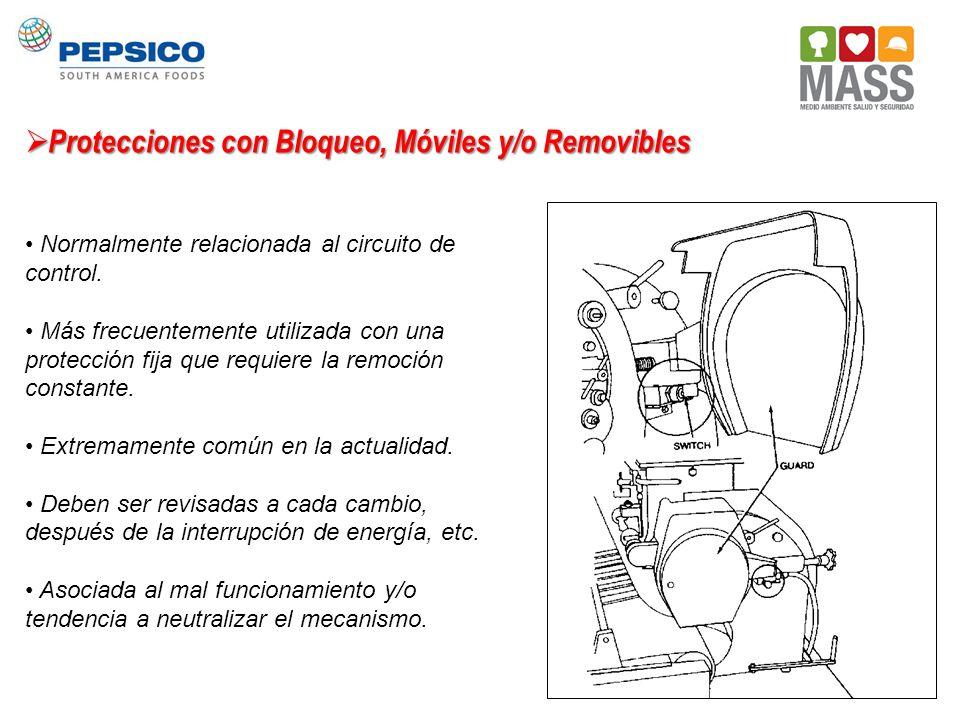 Protecciones con Bloqueo, Móviles y/o Removibles Protecciones con Bloqueo, Móviles y/o Removibles Normalmente relacionada al circuito de control. Más