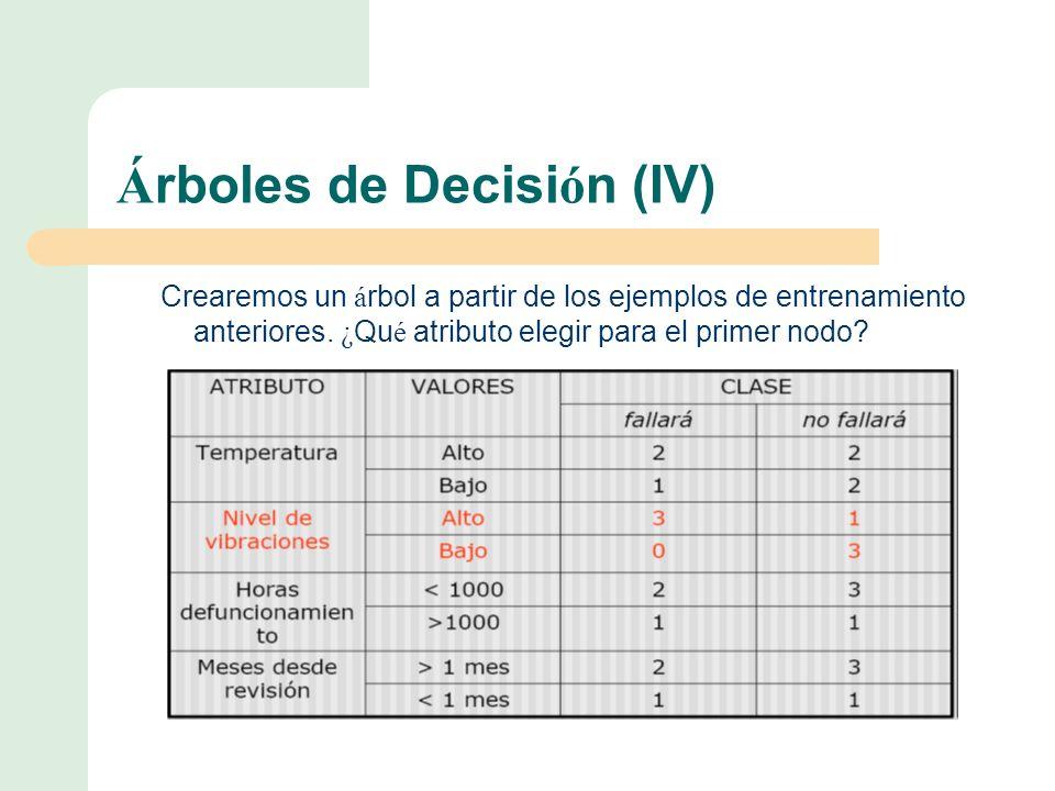 Á rboles de Decisi ó n (IV) Crearemos un á rbol a partir de los ejemplos de entrenamiento anteriores.