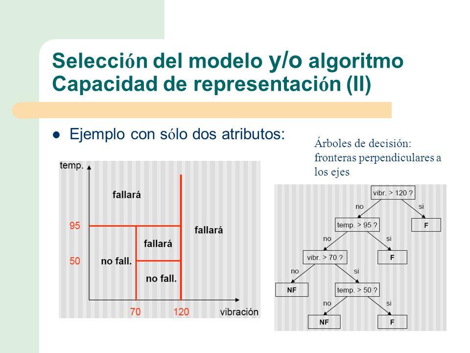 Selecci ó n del modelo y/o algoritmo Capacidad de representaci ó n (II) Ejemplo con s ó lo dos atributos: Árboles de decisión: fronteras perpendiculares a los ejes