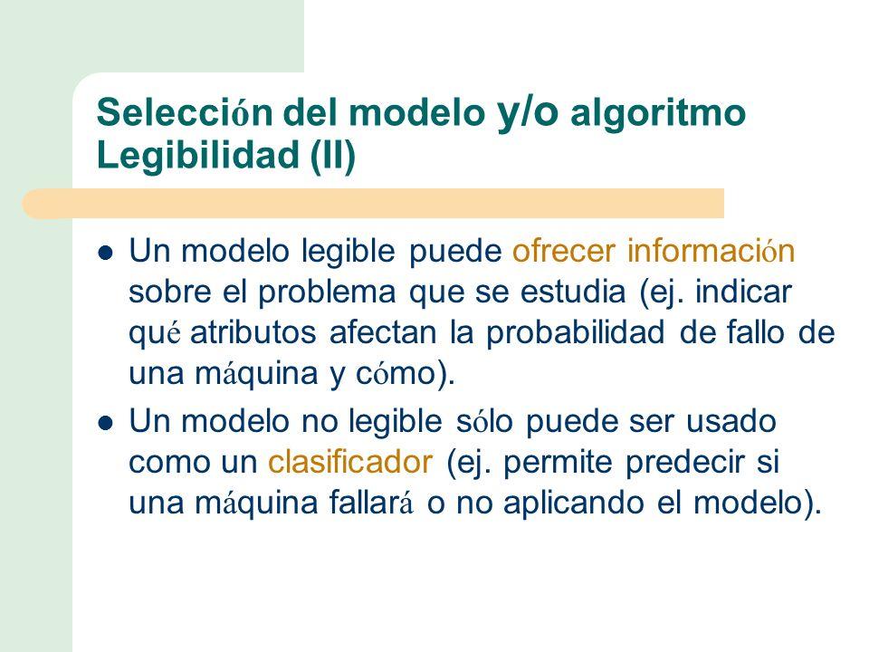 Selecci ó n del modelo y/o algoritmo Legibilidad (II) Un modelo legible puede ofrecer informaci ó n sobre el problema que se estudia (ej.