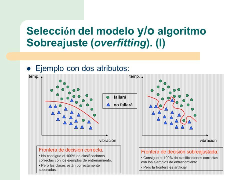 Selecci ó n del modelo y/o algoritmo Sobreajuste (overfitting). (I) Ejemplo con dos atributos: