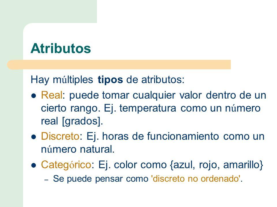 Atributos Hay m ú ltiples tipos de atributos: Real: puede tomar cualquier valor dentro de un cierto rango.