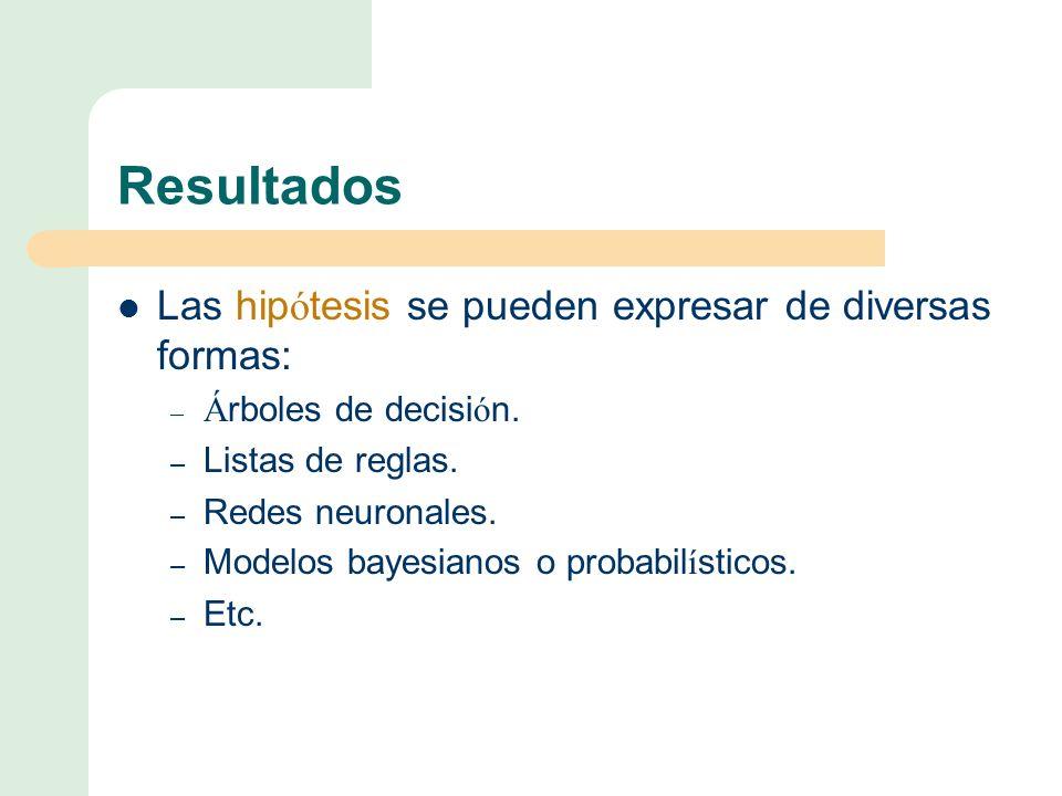 Resultados Las hip ó tesis se pueden expresar de diversas formas: – Á rboles de decisi ó n.