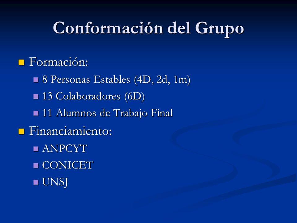 Conformación del Grupo Formación: Formación: 8 Personas Estables (4D, 2d, 1m) 8 Personas Estables (4D, 2d, 1m) 13 Colaboradores (6D) 13 Colaboradores