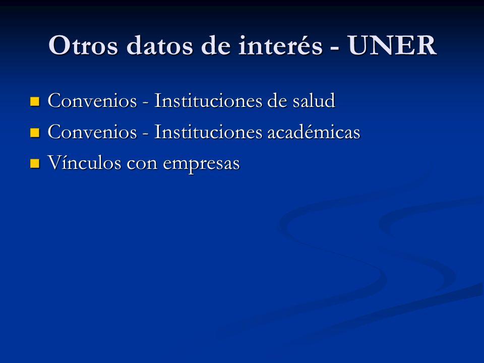 Otros datos de interés - UNER Convenios - Instituciones de salud Convenios - Instituciones de salud Convenios - Instituciones académicas Convenios - I