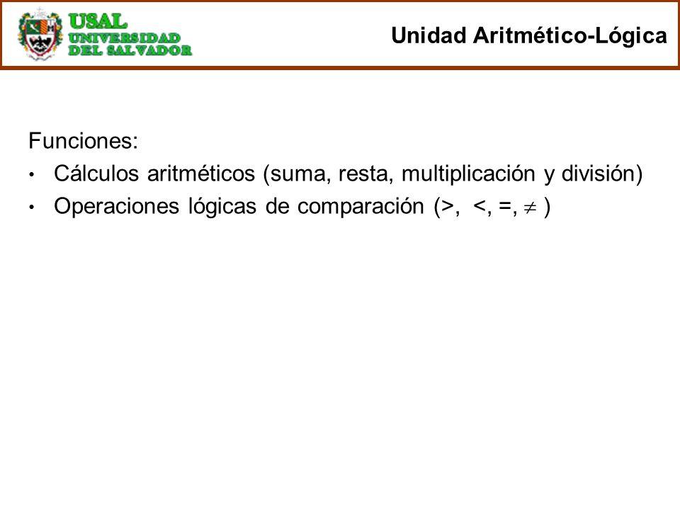 Unidad Aritmético-Lógica Funciones: Cálculos aritméticos (suma, resta, multiplicación y división) Operaciones lógicas de comparación (>, <, =, )