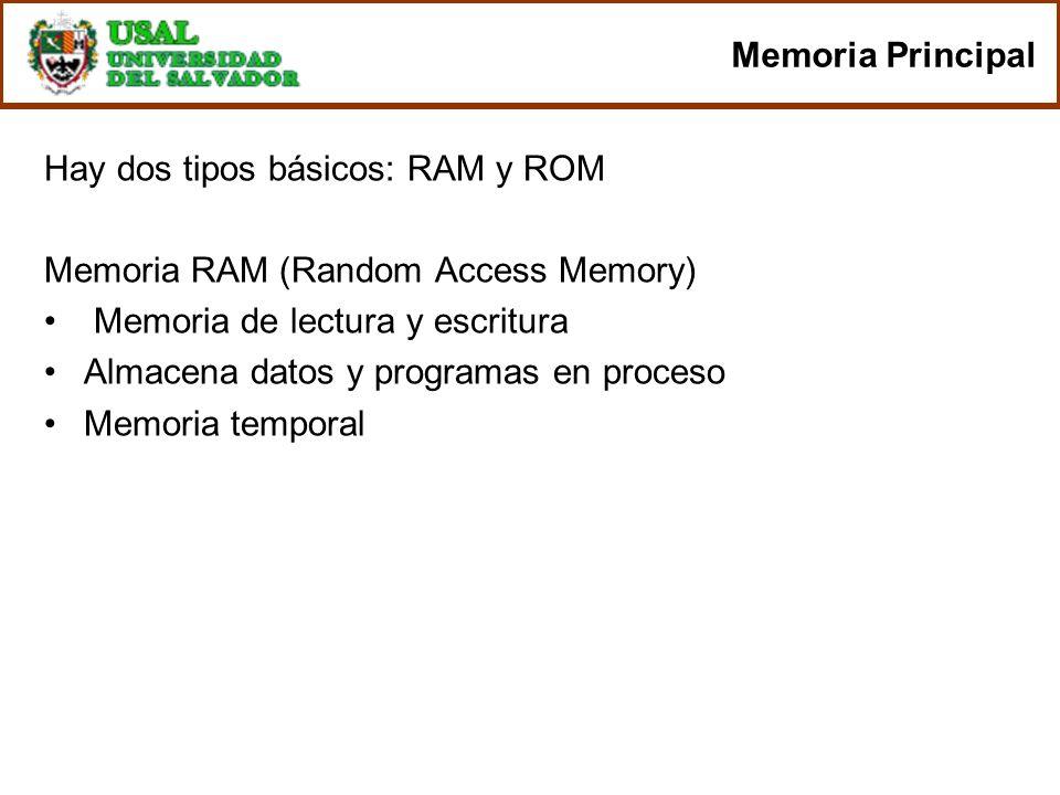 Memoria Principal Hay dos tipos básicos: RAM y ROM Memoria RAM (Random Access Memory) Memoria de lectura y escritura Almacena datos y programas en pro
