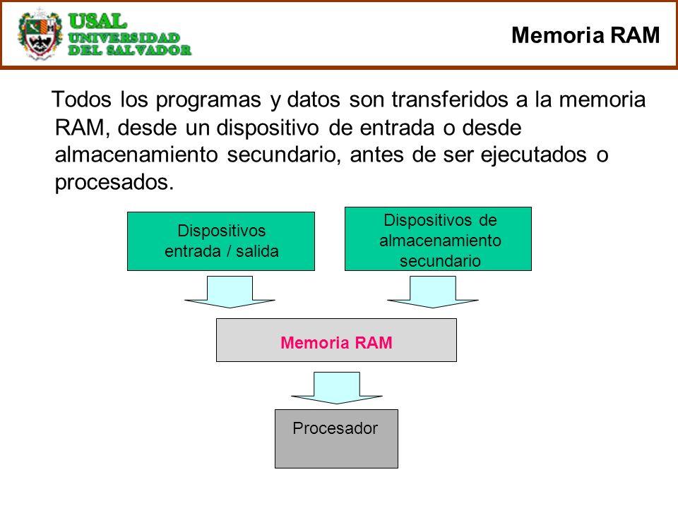 Memoria RAM Todos los programas y datos son transferidos a la memoria RAM, desde un dispositivo de entrada o desde almacenamiento secundario, antes de