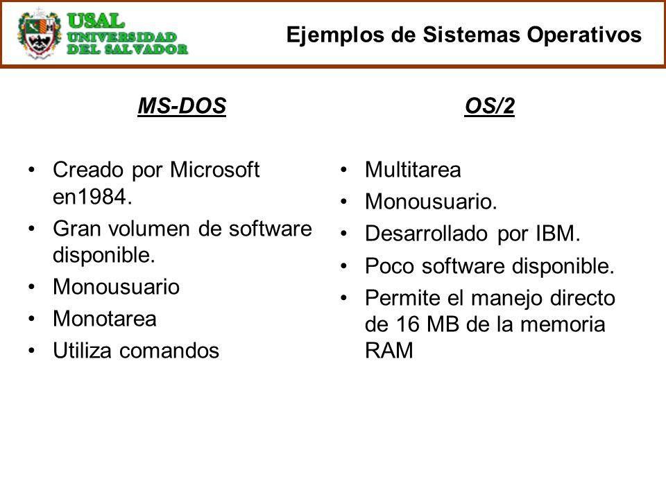 Ejemplos de Sistemas Operativos MS-DOS Creado por Microsoft en1984. Gran volumen de software disponible. Monousuario Monotarea Utiliza comandos OS/2 M