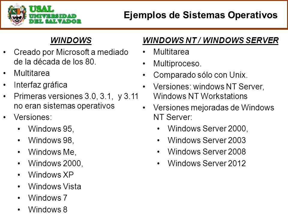 WINDOWS Creado por Microsoft a mediado de la década de los 80. Multitarea Interfaz gráfica Primeras versiones 3.0, 3.1, y 3.11 no eran sistemas operat