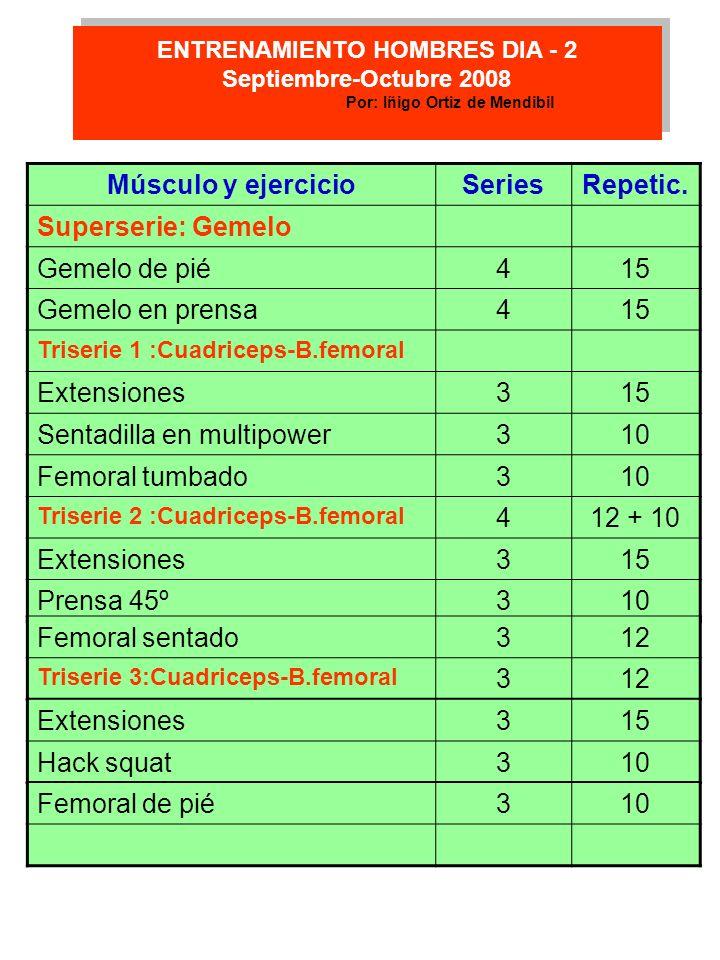 Músculo y ejercicioSeriesRepetic. Superserie: Gemelo Gemelo de pié415 Gemelo en prensa415 Triserie 1 :Cuadriceps-B.femoral Extensiones315 Sentadilla e