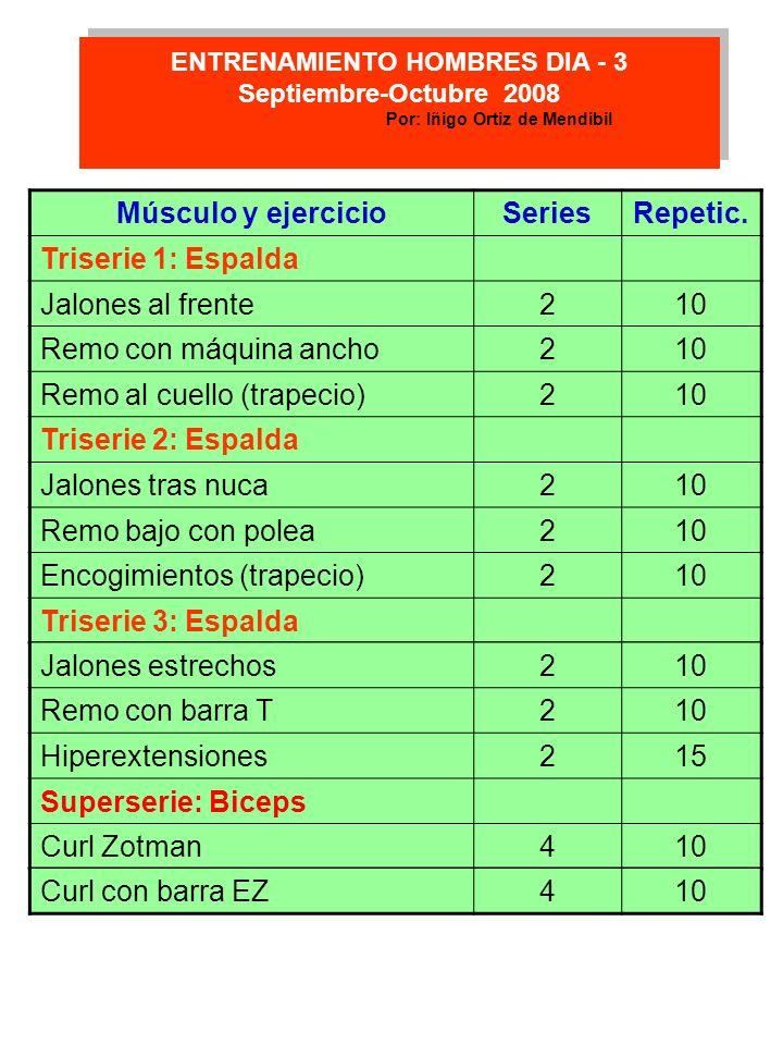 Músculo y ejercicioSeriesRepetic. Triserie 1: Espalda Jalones al frente210 Remo con máquina ancho210 Remo al cuello (trapecio)210 Triserie 2: Espalda