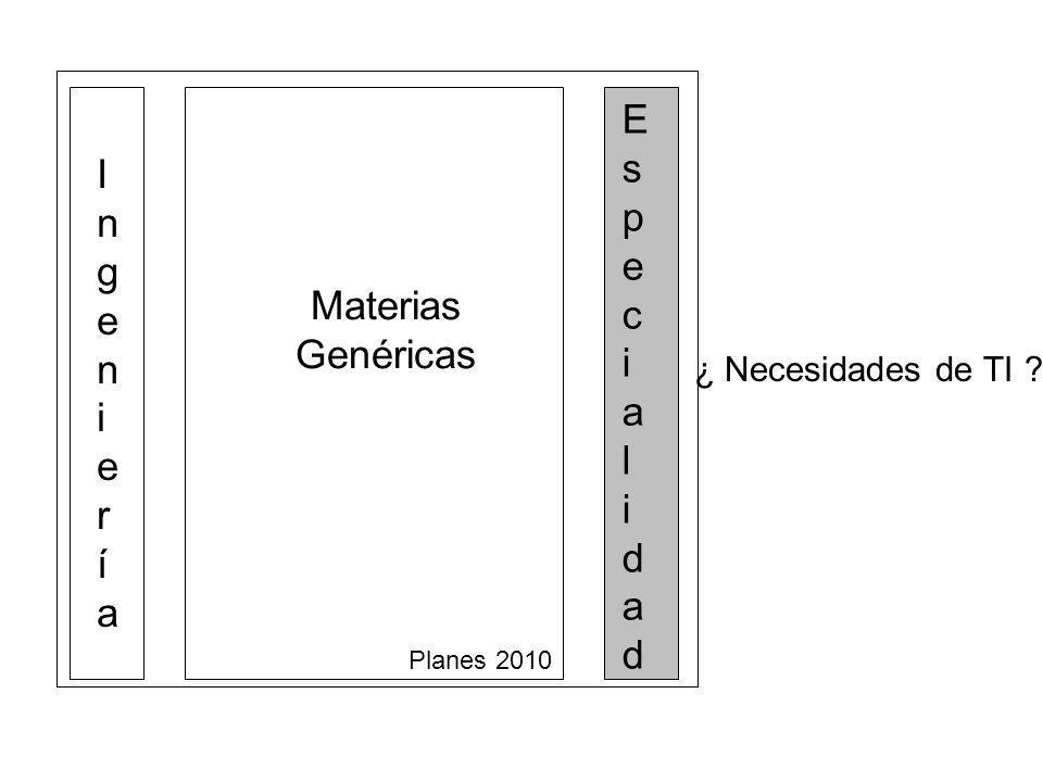 Materias Genéricas IngenieríaIngeniería EspecialidadEspecialidad Planes 2010 ¿ Necesidades de TI ?