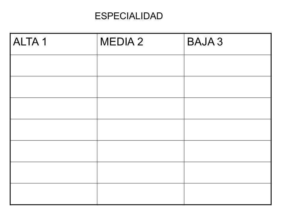 ALTA 1MEDIA 2BAJA 3 ESPECIALIDAD