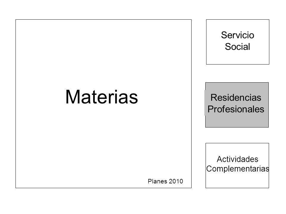 Actividades Complementarias Servicio Social Residencias Profesionales Materias Planes 2010