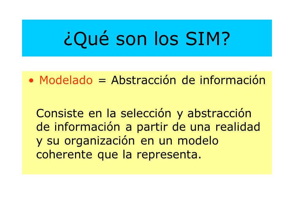 Modelado = Abstracción de información Consiste en la selección y abstracción de información a partir de una realidad y su organización en un modelo coherente que la representa.