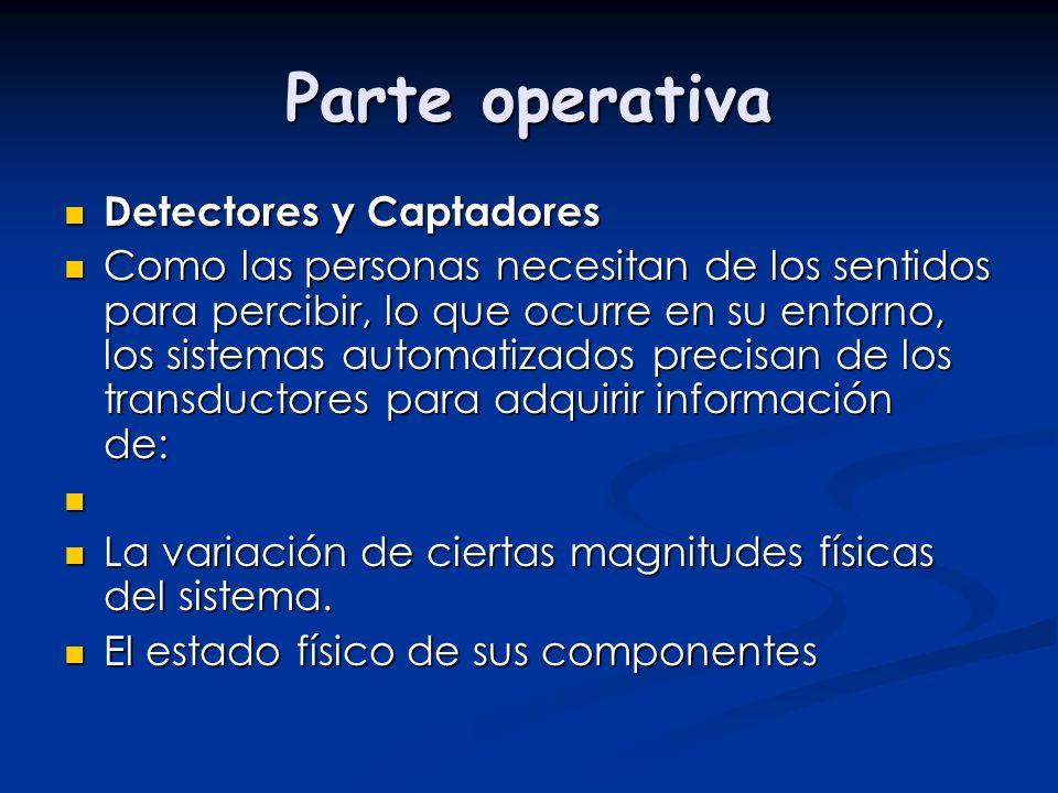 Parte operativa Detectores y Captadores Detectores y Captadores Como las personas necesitan de los sentidos para percibir, lo que ocurre en su entorno
