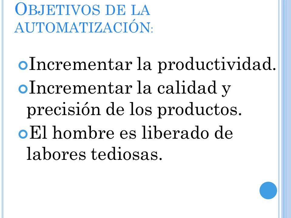O BJETIVOS DE LA AUTOMATIZACIÓN : Incrementar la productividad.