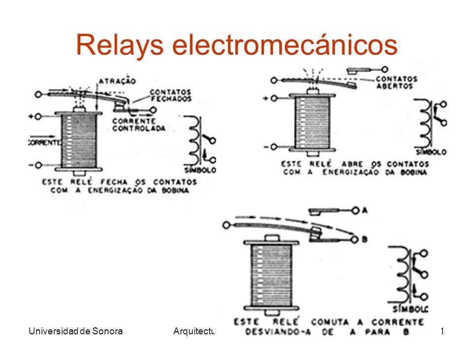 Universidad de SonoraArquitectura de Computadoras21 Relays electromecánicos