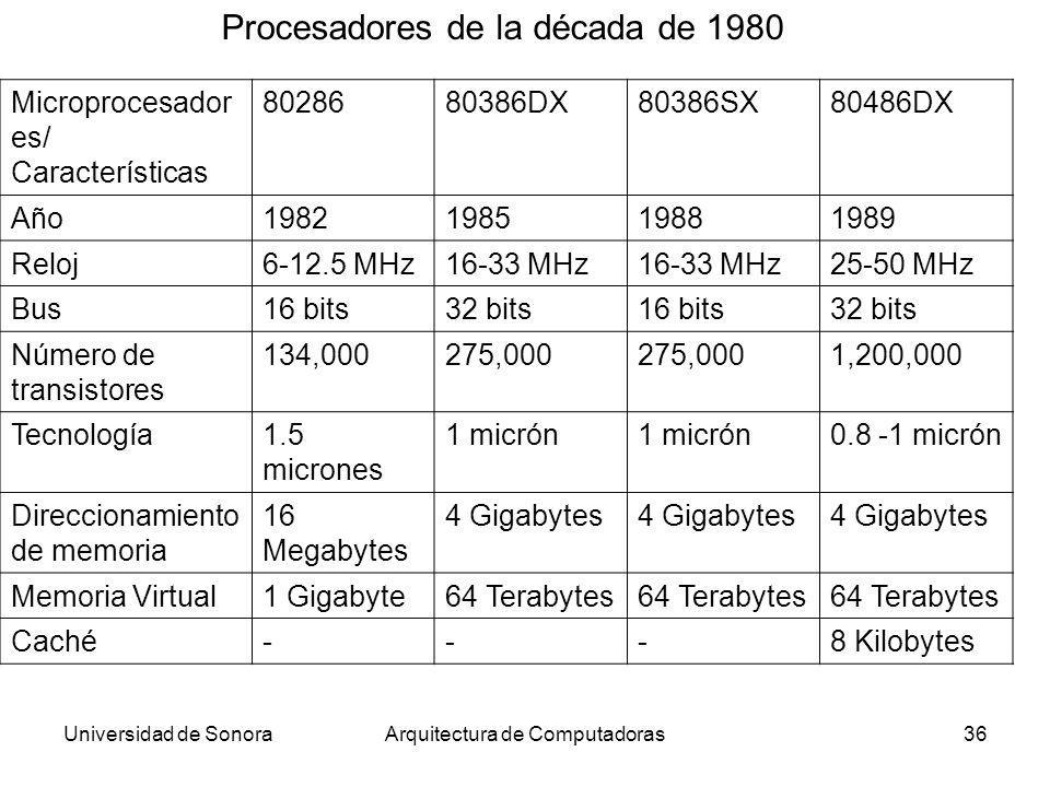 Universidad de SonoraArquitectura de Computadoras36 Procesadores de la década de 1980 Microprocesador es/ Características 8028680386DX80386SX80486DX Año1982198519881989 Reloj6-12.5 MHz16-33 MHz 25-50 MHz Bus16 bits32 bits16 bits32 bits Número de transistores 134,000275,000 1,200,000 Tecnología1.5 micrones 1 micrón 0.8 -1 micrón Direccionamiento de memoria 16 Megabytes 4 Gigabytes Memoria Virtual1 Gigabyte64 Terabytes Caché---8 Kilobytes