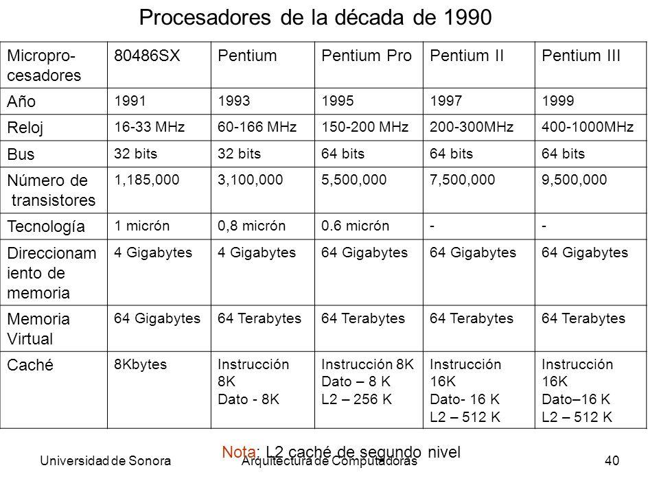 Universidad de SonoraArquitectura de Computadoras40 Procesadores de la década de 1990 Micropro- cesadores 80486SXPentiumPentium ProPentium IIPentium III Año 19911993199519971999 Reloj 16-33 MHz60-166 MHz150-200 MHz200-300MHz400-1000MHz Bus 32 bits 64 bits Número de transistores 1,185,0003,100,0005,500,0007,500,0009,500,000 Tecnología 1 micrón0,8 micrón0.6 micrón-- Direccionam iento de memoria 4 Gigabytes 64 Gigabytes Memoria Virtual 64 Gigabytes64 Terabytes Caché 8KbytesInstrucción 8K Dato - 8K Instrucción 8K Dato – 8 K L2 – 256 K Instrucción 16K Dato- 16 K L2 – 512 K Instrucción 16K Dato–16 K L2 – 512 K Nota: L2 caché de segundo nivel
