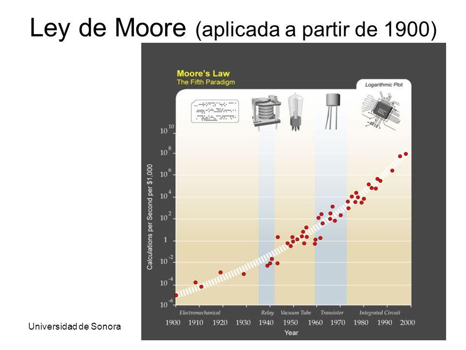 Universidad de SonoraArquitectura de Computadoras47 Ley de Moore (aplicada a partir de 1900)