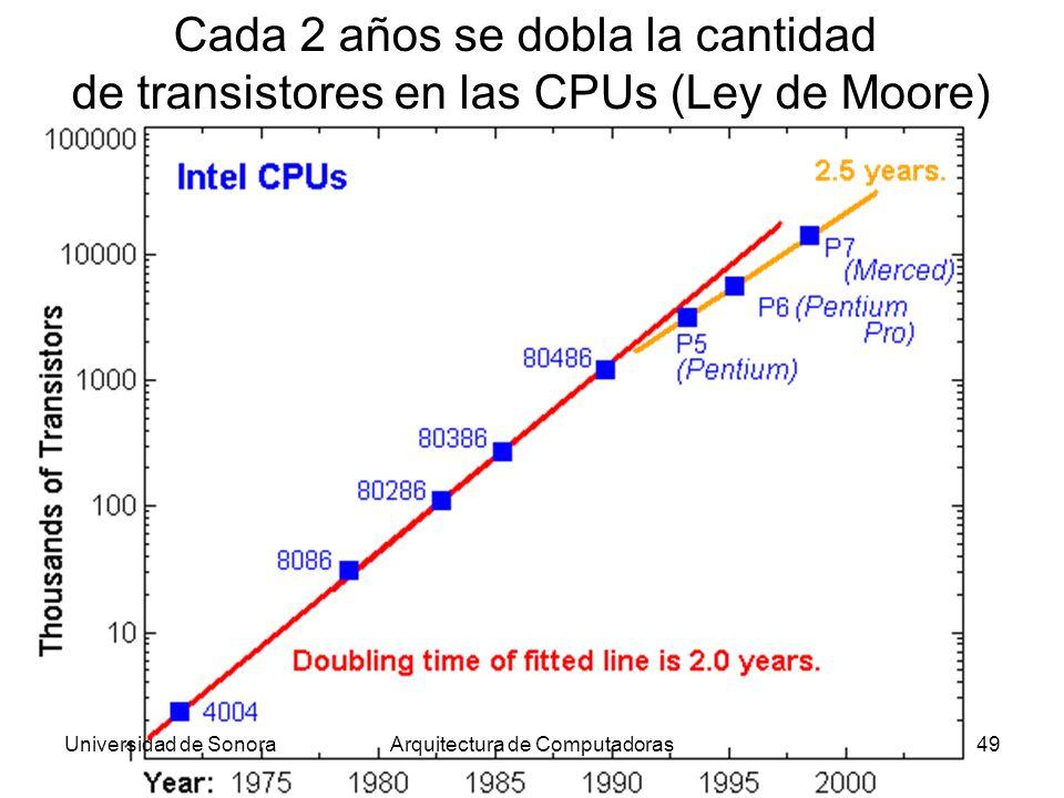 Universidad de SonoraArquitectura de Computadoras49 Cada 2 años se dobla la cantidad de transistores en las CPUs (Ley de Moore)