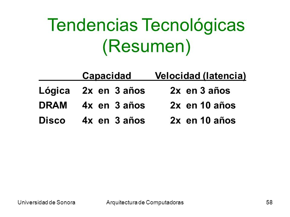 Universidad de SonoraArquitectura de Computadoras58 Tendencias Tecnológicas (Resumen) Capacidad Velocidad (latencia) Lógica2x en 3 años2x en 3 años DRAM4x en 3 años2x en 10 años Disco4x en 3 años2x en 10 años