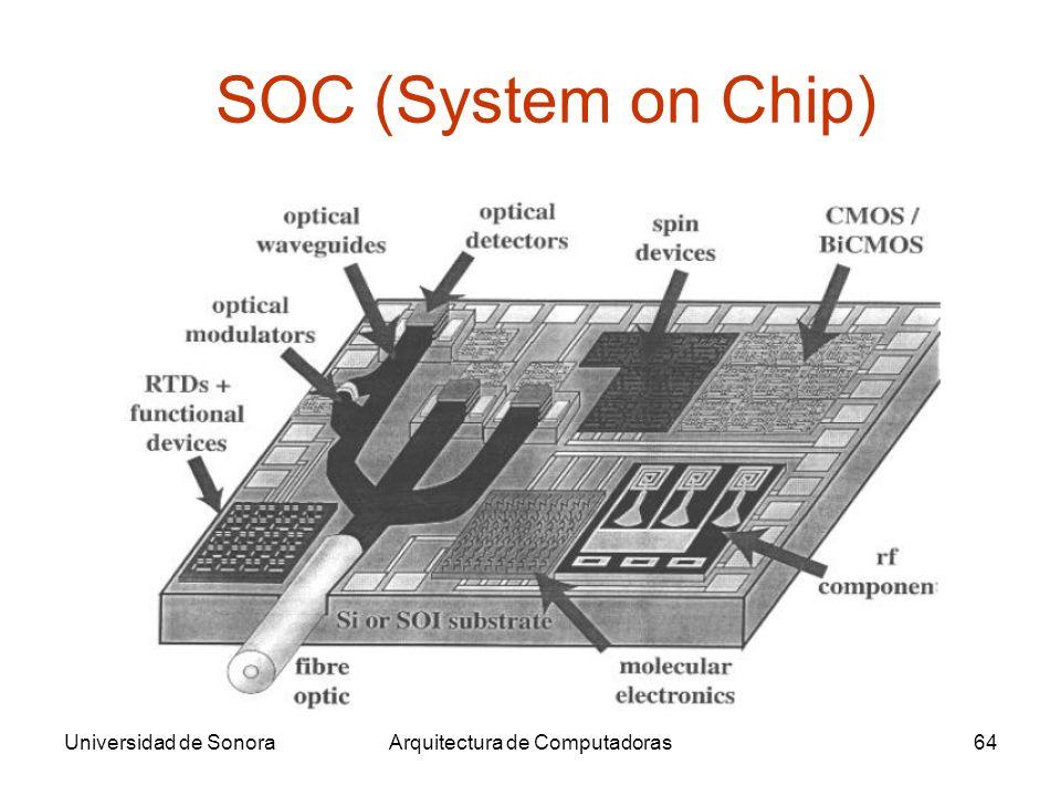Universidad de SonoraArquitectura de Computadoras64 SOC (System on Chip)