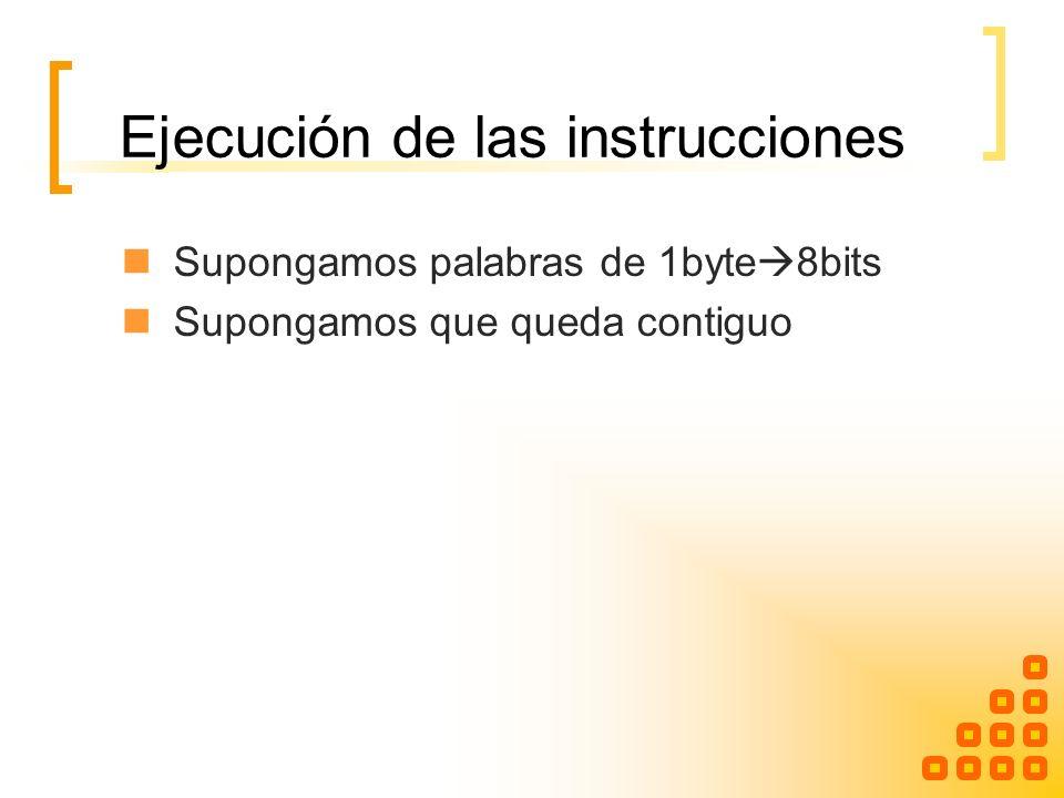 Ejecución de las instrucciones Supongamos palabras de 1byte 8bits Supongamos que queda contiguo