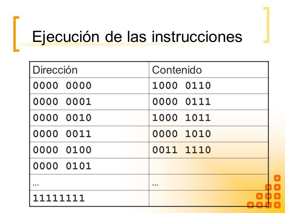 Ejecución de las instrucciones DirecciónContenido 0000 1000 0110 0000 00010000 0111 0000 00101000 1011 0000 00110000 1010 0000 01000011 1110 0000 0101 …… 11111111