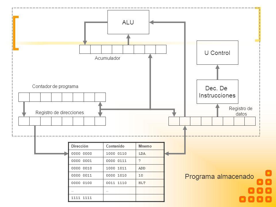 ALU U Control Dec. De Instrucciones Contador de programa Registro de direcciones Registro de datos Acumulador DirecciónContenidoMnemo 0000 1000 0110LD