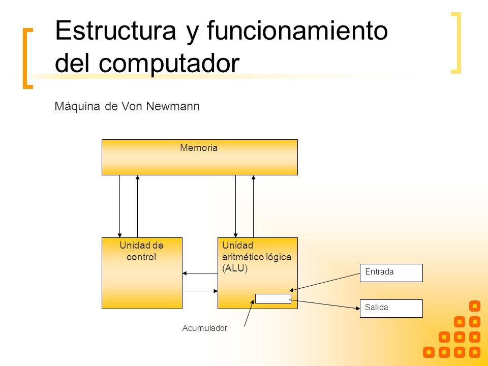 Estructura y funcionamiento del computador Memoria Unidad de control Unidad aritmético lógica (ALU) Entrada Salida Acumulador Máquina de Von Newmann