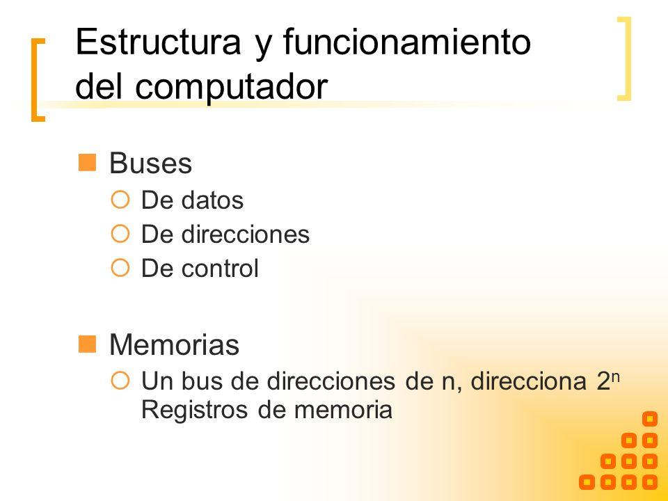 Estructura y funcionamiento del computador Buses De datos De direcciones De control Memorias Un bus de direcciones de n, direcciona 2 n Registros de memoria