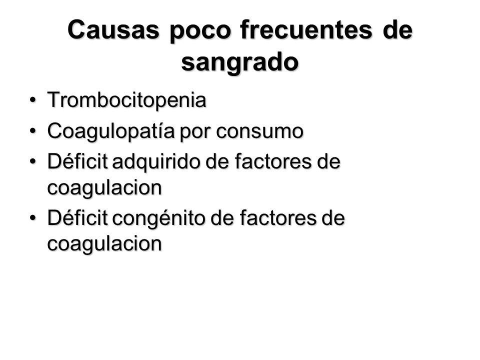 Causas poco frecuentes de sangrado TrombocitopeniaTrombocitopenia Coagulopatía por consumoCoagulopatía por consumo Déficit adquirido de factores de coagulacionDéficit adquirido de factores de coagulacion Déficit congénito de factores de coagulacionDéficit congénito de factores de coagulacion