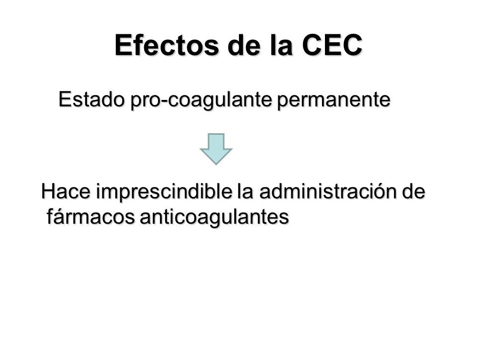 Efectos de la CEC Estado pro-coagulante permanente Estado pro-coagulante permanente Hace imprescindible la administración de fármacos anticoagulantes Hace imprescindible la administración de fármacos anticoagulantes