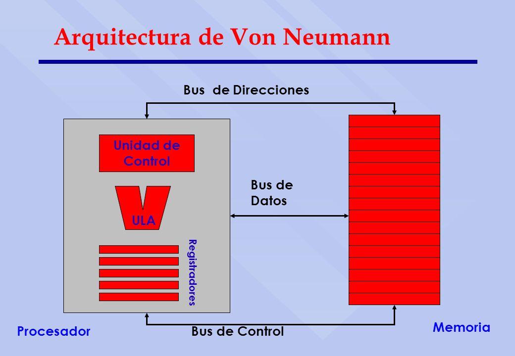 Unidad de Control ULA Registradores Bus de Direcciones Bus de Datos Bus de Control Arquitectura de Von Neumann Memoria Procesador