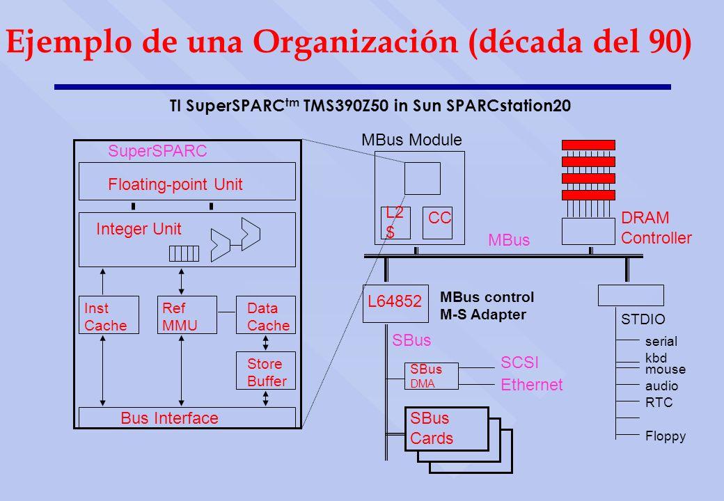 Ejemplo de una Organización (década del 90) TI SuperSPARC tm TMS390Z50 in Sun SPARCstation20 Floating-point Unit Integer Unit Inst Cache Ref MMU Data