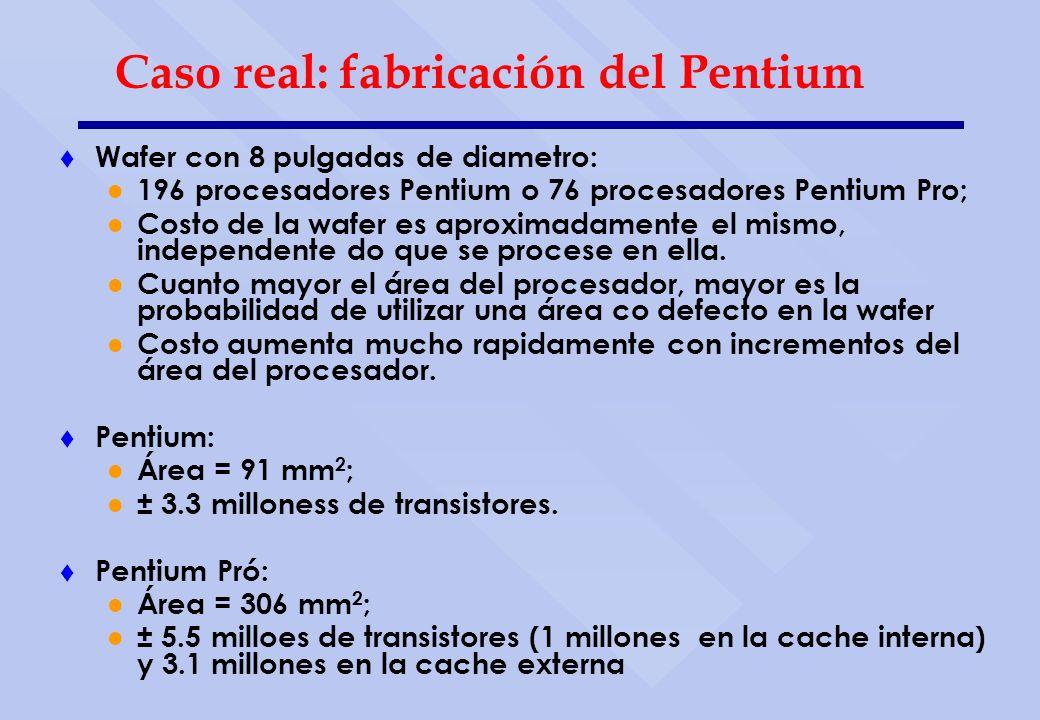 Caso real: fabricación del Pentium t Wafer con 8 pulgadas de diametro: 196 procesadores Pentium o 76 procesadores Pentium Pro; Costo de la wafer es ap
