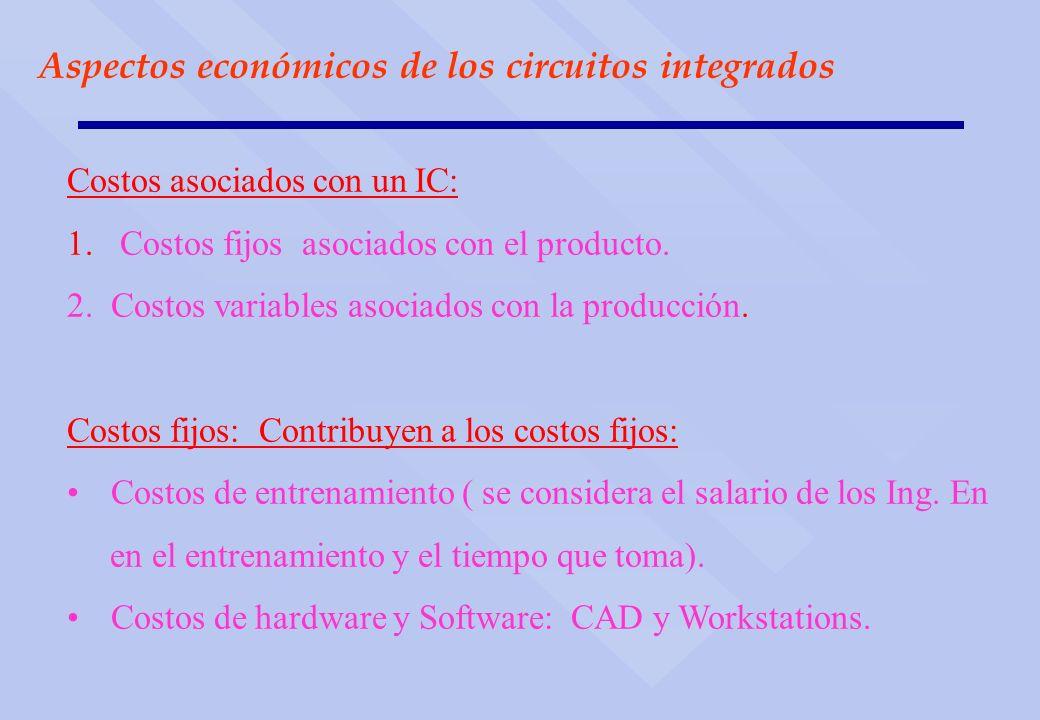 Aspectos económicos de los circuitos integrados Costos asociados con un IC: 1. Costos fijos asociados con el producto. 2.Costos variables asociados co