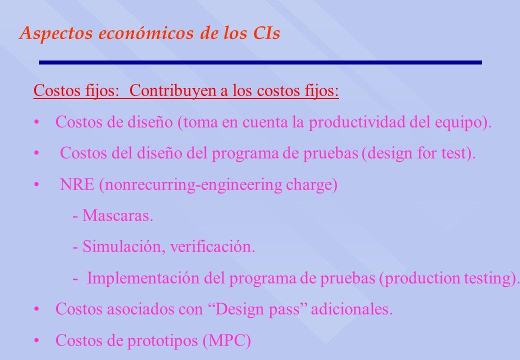 Aspectos económicos de los CIs Costos fijos: Contribuyen a los costos fijos: Costos de diseño (toma en cuenta la productividad del equipo). Costos del