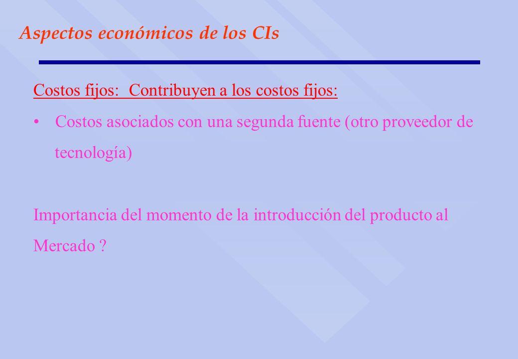 Aspectos económicos de los CIs Costos fijos: Contribuyen a los costos fijos: Costos asociados con una segunda fuente (otro proveedor de tecnología) Im