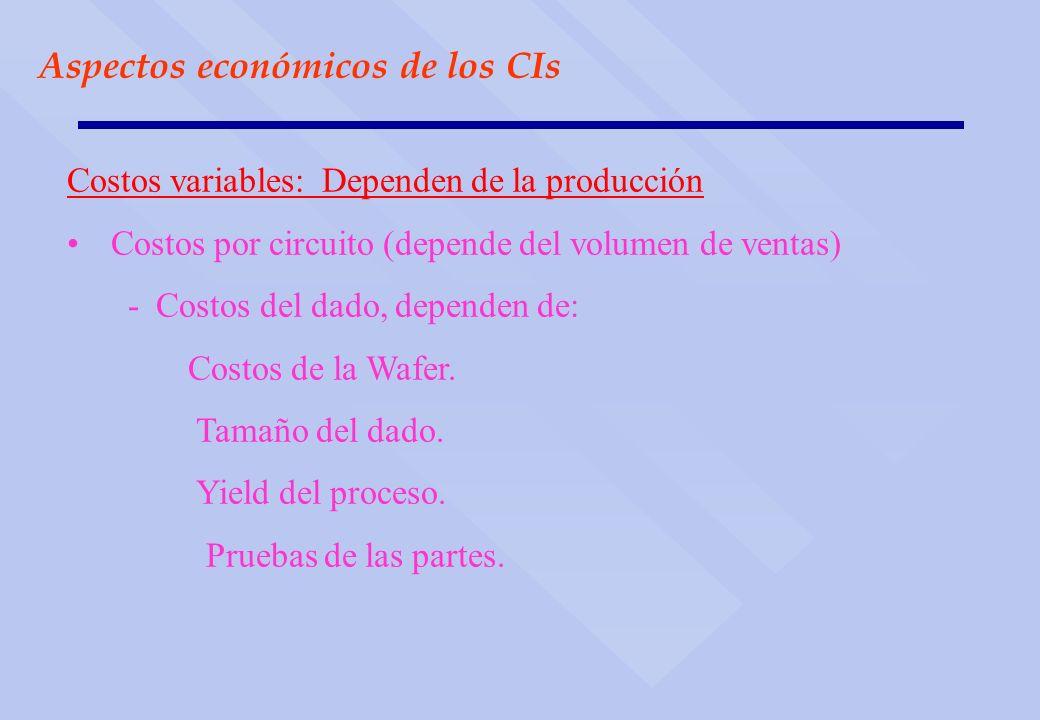 Aspectos económicos de los CIs Costos variables: Dependen de la producción Costos por circuito (depende del volumen de ventas) - Costos del dado, depe